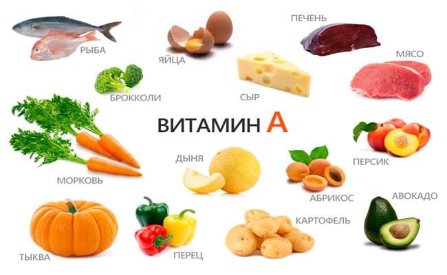 Витамины для роста в длину